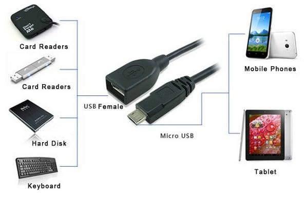 Устройства которые с помощью кабеля OTG можно подсоединить