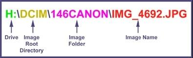 Специфика названия файлов в директории DCIM