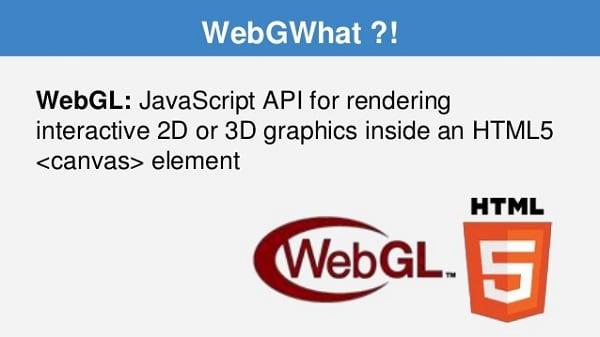"""""""WebGL"""" является API на """"JavaScript"""", применяемым для рендеринга интерактивной 2Д и 3Д графики внутри элементов HTML5"""