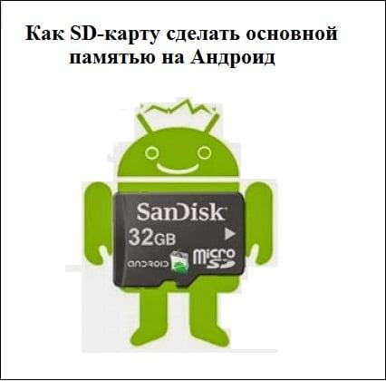 Рисунок к Андроидом и картой памяти