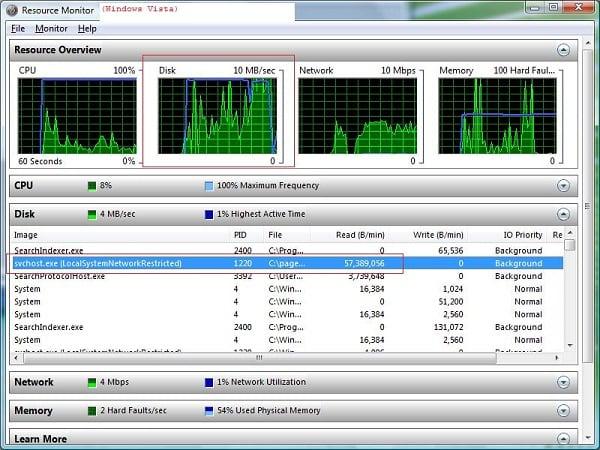Процесс Svchost.exe LocalSystemNetworkRestricted нагружает жёсткий диск