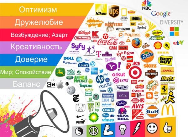 Разделение логотипов известных компаний по цвету