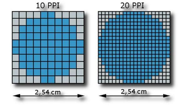 Разница в качестве изображений при разных PPI