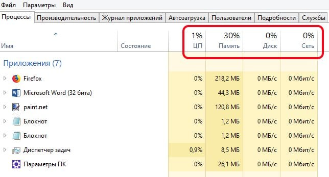 Процессы в Windows