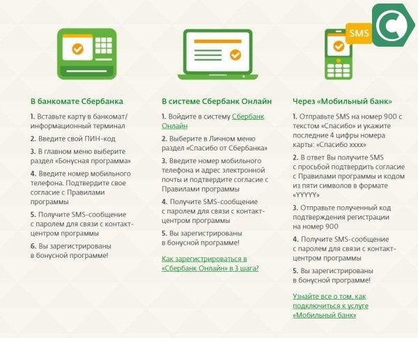 Скрин способов регистрации в бонусной программе