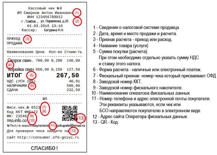 Обозначения чековых данных