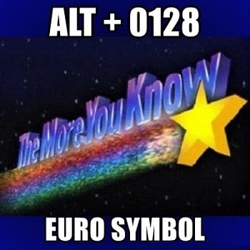 Клавиши для набора евро