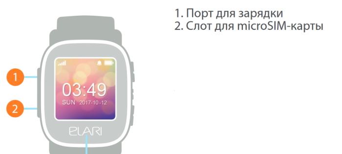 Порт SIM-карты
