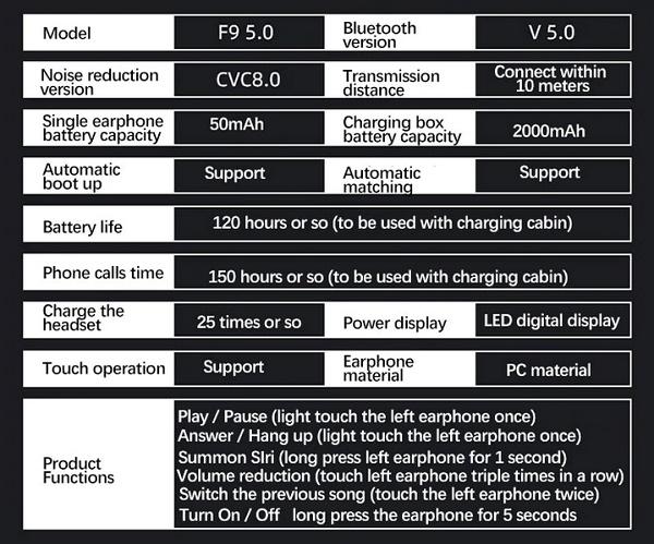 Характеристики наушников F9