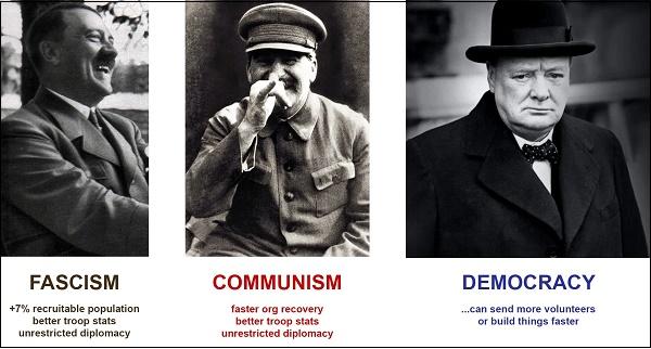 Идеология в HOI