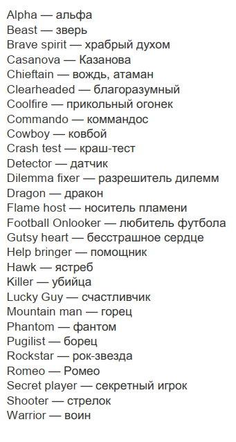 Перечень мужских имён на английском