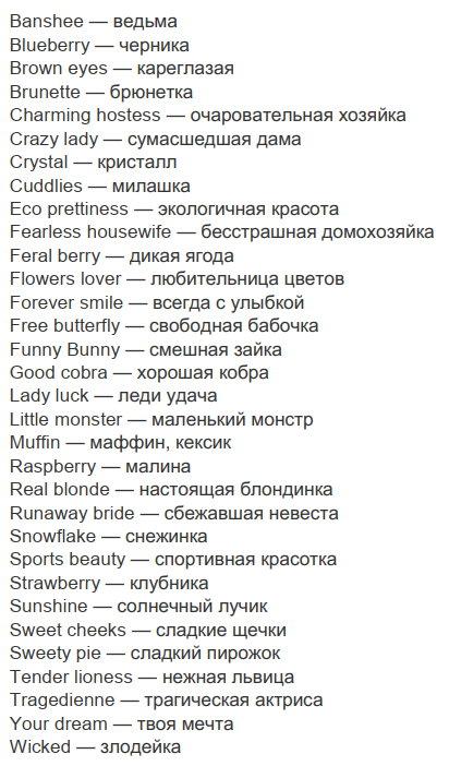 Список имён на английском