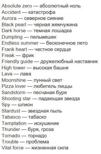 Список универсальных имён на английском