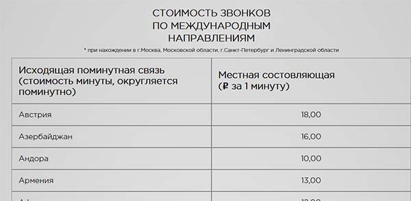 Тарифы оператора EZ Mobile