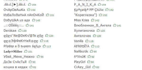 Список имен для соцсетей и игр