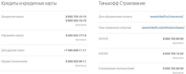 Контакты финансовой организации