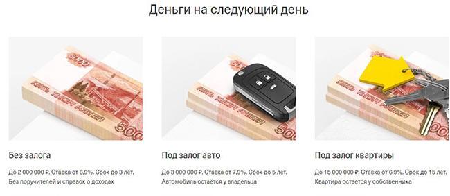 Основные типы кредитов наличными от банка