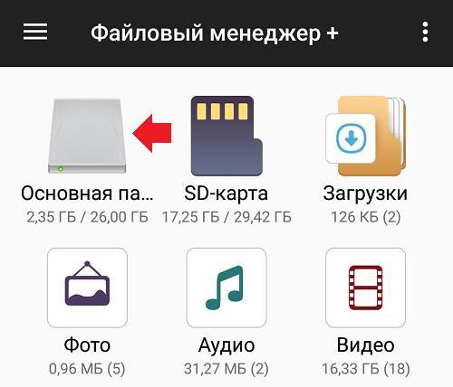 Файловый менеджер мобильного телефона на Андроид
