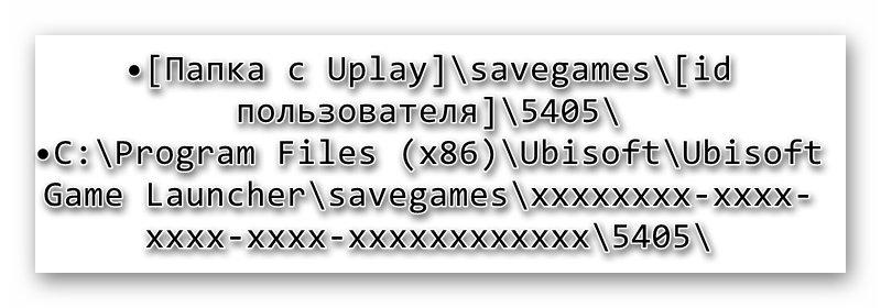 Сейв игры в директории Uplay